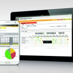Controlling Management Software 