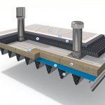 Neuartiges Warmdach-Sanierungssystem