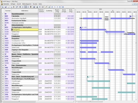 Sige Software Sicher Ist Sicher Architektur Online Architektur Online