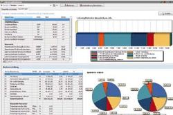 ib-data