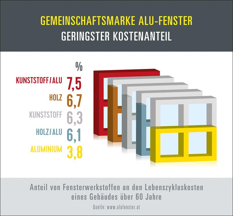AF_infografiken_01_02.indd