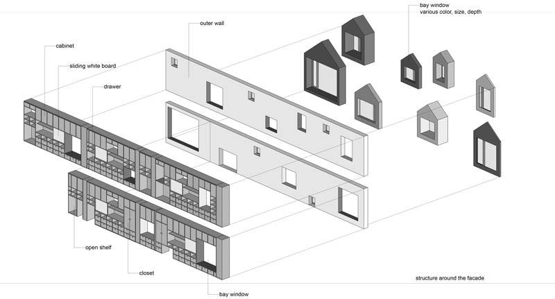 facade-diagram