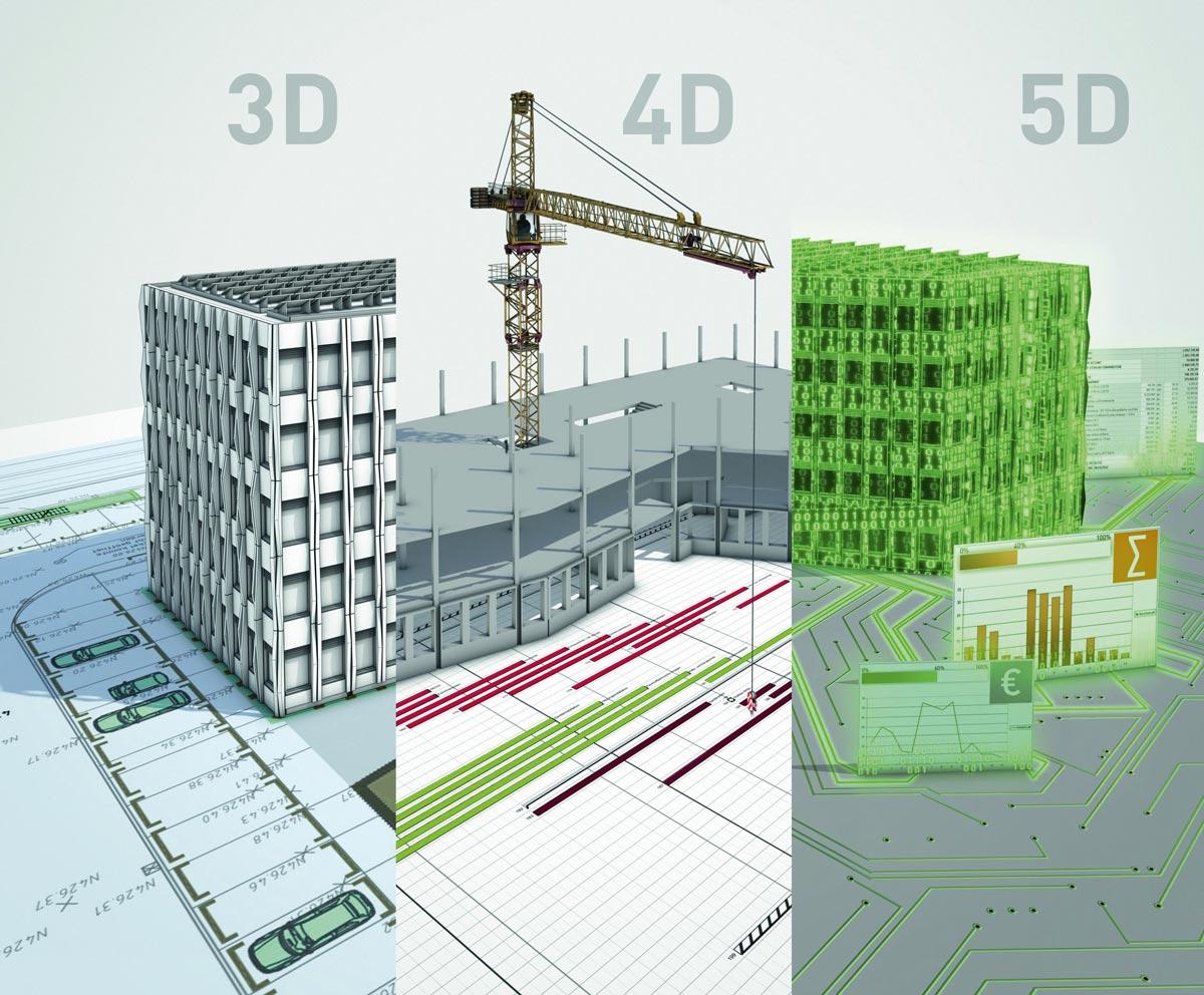 3D- 4D- und 5D-BIM