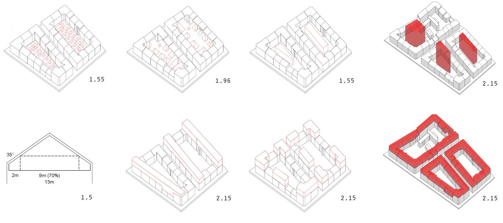 Verschiedene horizontale und vertikale Möglichkeiten der Nachverdichtung, vorgeführt an einem Grazer Gründerzeitblock. Die Zahlen stehen für die damit erreichte Bebauungsdichte.