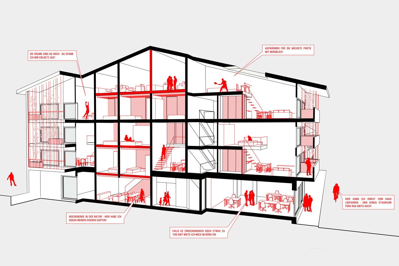 Steinkogler Aigner Architekten - Wohnen im Schinagl